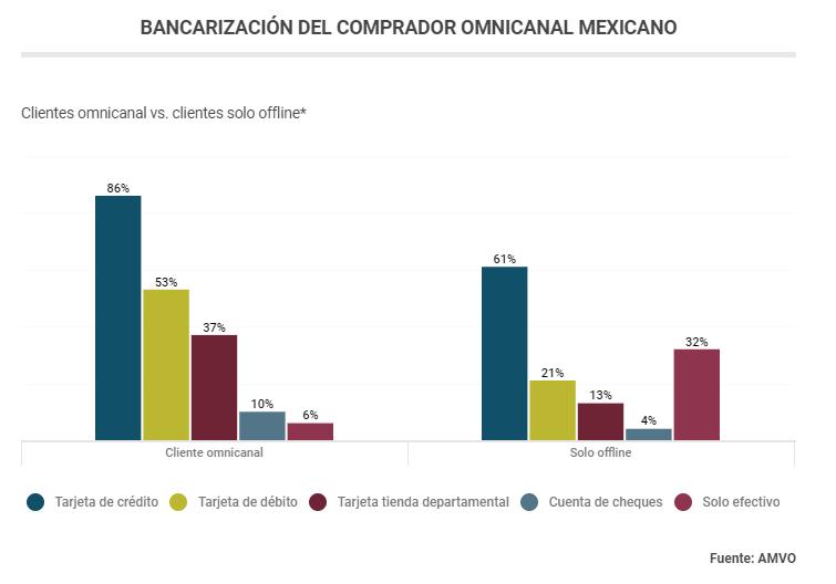 墨西哥在线支付.png
