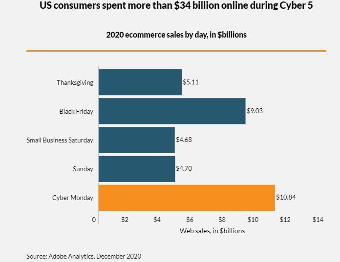 cyber5的图一.png