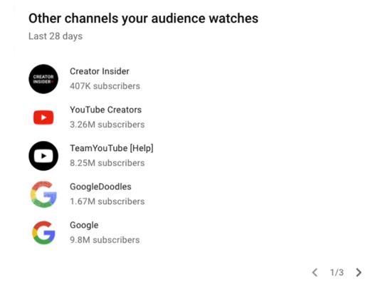 YouTube效果表格5.jpg