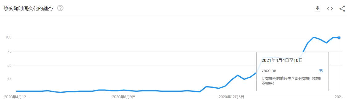 谷歌趋势.png